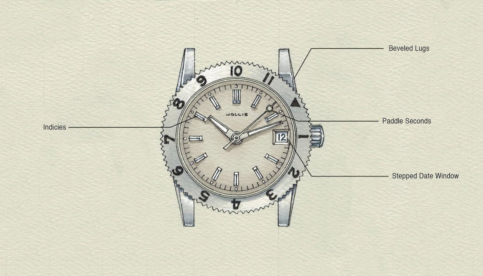 One Hour Watch: Drawing A Dual Time Bezel Watch From Scratch